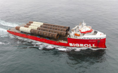 Bakker Sliedrecht and RH Marine upgrade module carrier BigRoll Bering with DP2 system